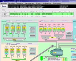 Пульт Управления ASA-MIX-1